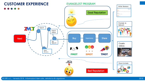 customer-experience_GRS