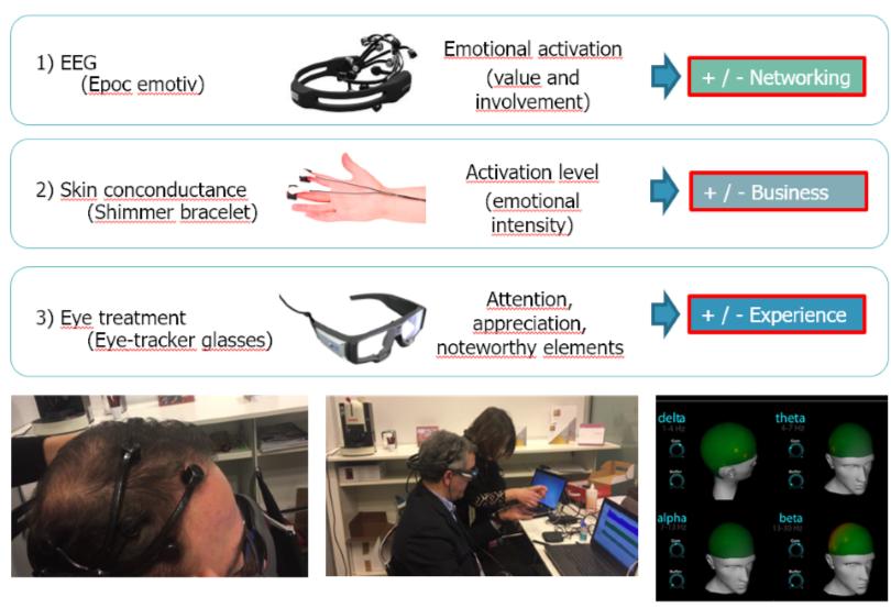 neuromarketing-tools.png